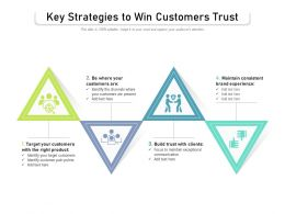 Key Strategies To Win Customers Trust