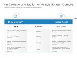 Key Strategy And Tactics For Multiple Business Domains
