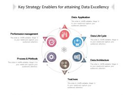 Key Strategy Enablers For Attaining Data Excellency