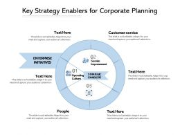 Key Strategy Enablers For Corporate Planning