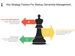 Key Strategy Factors For Startup Ownership Management And Marketing