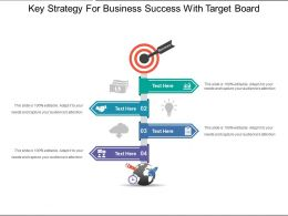 Key Strategy For Business Success With Target Board