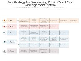 Key Strategy For Developing Public Cloud Cost Management System