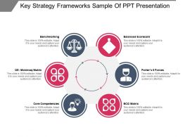 Key Strategy Frameworks Sample Of Ppt Presentation