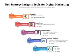 Key Strategy Insights Tools For Digital Marketing