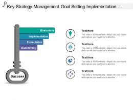 Key Strategy Management Goal Setting Implementation And Evaluation