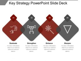 Key Strategy Powerpoint Slide Deck
