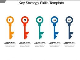 Key Strategy Skills Template Sample Of Ppt Presentation