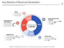 Key Streams Of Revenue Generation N542 Powerpoint Presentation Skills