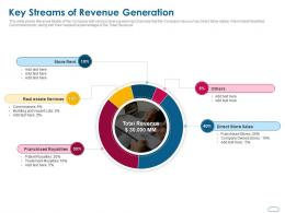 Key Streams Of Revenue Generation Ppt Powerpoint Presentation Infographic Template Graphics