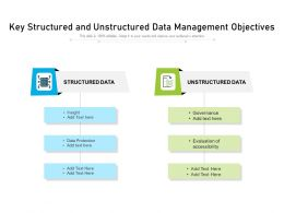 Key Structured And Unstructured Data Management Objectives