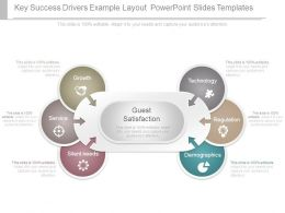 Key Success Drivers Example Layout Powerpoint Slides Templates