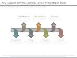 Key Success Drivers Example Layout Presentation Ideas