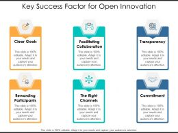 Key Success Factor For Open Innovation