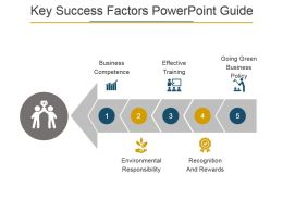 Key Success Factors Powerpoint Guide