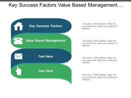 Key Success Factors Value Based Management Operational Planning Cpb