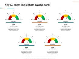 Key Success Indicators Dashboard Corporate Tactical Action Plan Template Company Ppt Sample