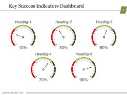 Key Success Indicators Dashboard Powerpoint Slide Show