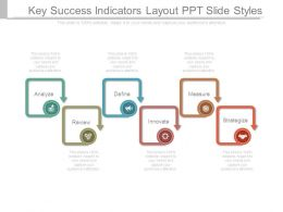 Key Success Indicators Layout Ppt Slide Styles