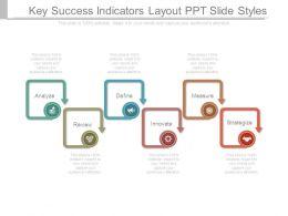 Key Success Indicators Layout Ppt Slide Styles