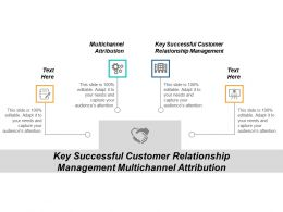 Key Successful Customer Relationship Management Multichannel Attribution Cpb