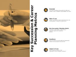 Key Succession And Career Planning Metrics A612 Ppt Powerpoint Presentation Professional Clipart
