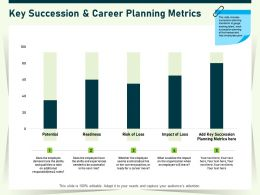 Key Succession And Career Planning Metrics Loss Ppt Powerpoint Presentation Icon Layout