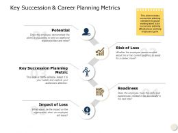 Key Succession And Career Planning Metrics Magnify Glass Ppt Powerpoint Presentation Visual Aids