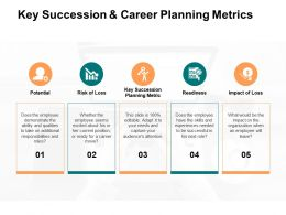 Key Succession And Career Planning Metrics Potential Ppt Powerpoint Presentation Show Layout