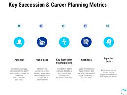 Key Succession And Career Planning Metrics Ppt Powerpoint Introduction