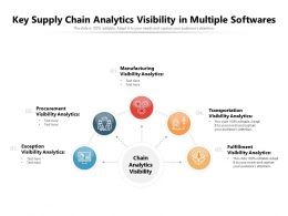 Key Supply Chain Analytics Visibility In Multiple Softwares
