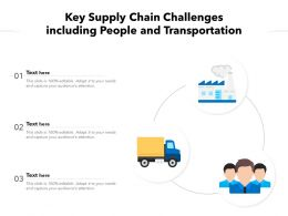 Key Supply Chain Challenges Including People And Transportation