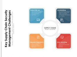 Key Supply Chain Security Management Challenges