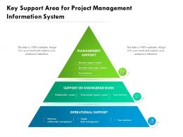 Key Support Area For Project Management Information System