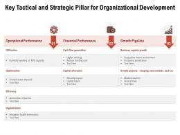 Key Tactical And Strategic Pillar For Organizational Development