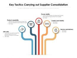 Key Tactics Carrying Out Supplier Consolidation