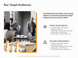 Key Target Audiences A1146 Ppt Powerpoint Presentation Portfolio Summary
