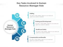 Key Tasks Involved In Human Resource Manager Role