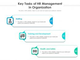 Key Tasks Of HR Management In Organization