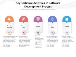 Key Technical Activities In Software Development Process