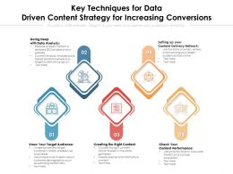Key Techniques For Data Driven Content Strategy For Increasing Conversions