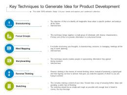 Key Techniques To Generate Idea For Product Development