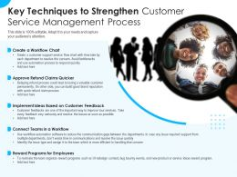 Key Techniques To Strengthen Customer Service Management Process