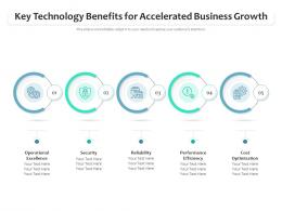 Key Technology Benefits For Accelerated Business Growth