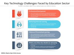 Key Technology Challenges Faced By Education Sector