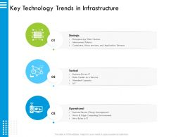 Key Technology Trends In Infrastructure A Service Ppt Powerpoint Presentation Summary Outfit