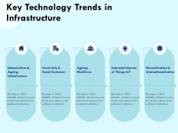 Key Technology Trends In Infrastructure Ageing Powerpoint Presentation Format Ideas