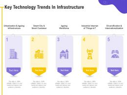 Key Technology Trends In Infrastructure City Ageing Ppt Powerpoint Presentation Visual Aids Ideas