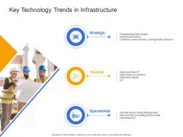 Key Technology Trends In Infrastructure Civil Infrastructure Construction Management Ppt Background