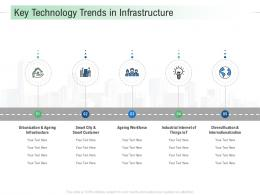 Key Technology Trends In Infrastructure Infrastructure Analysis And Recommendations Ppt Formats
